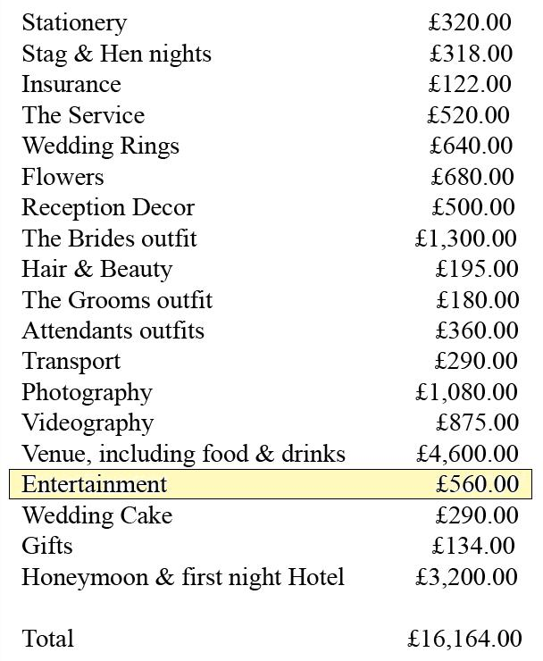 How Much Do Wedding Djs Cost Dj 2016 Price Does